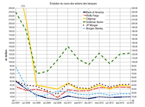 Cours_banques-3-98463