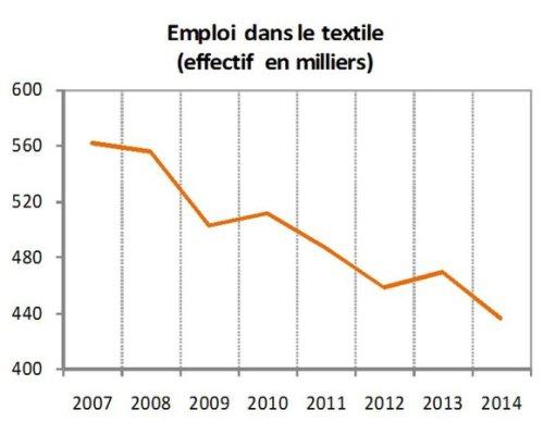 graph_maroc_femmes-26649