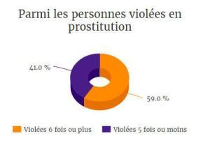 donut-chart_fr